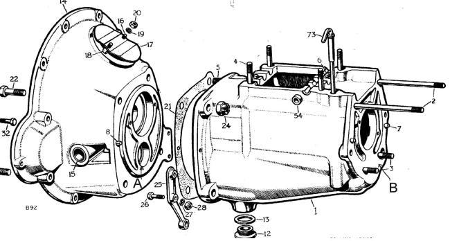 gearbox-case