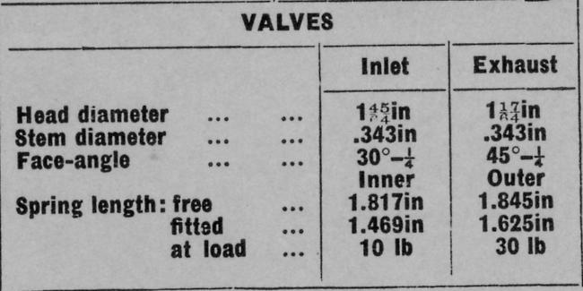 rover-105-valves
