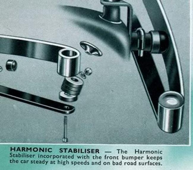 harmonic-stabilizer